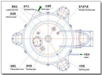 ss型三足式上部卸料离心机结构图